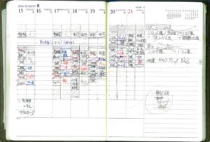 東大生の1日の勉強スケジュールその3:やりたいことと、やったこと
