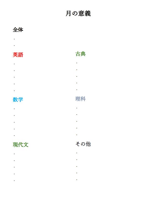 東大生の例1:月単位の意義とToDoを書き出す!