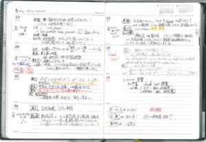 東大生の1日の勉強スケジュールその2:【やったことリスト】各科目のメモをしっかり残す!