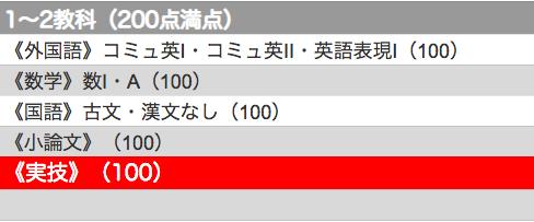 デジハリ大B方式入試